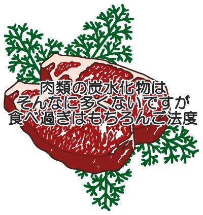 肉類に含まれる炭水化物量の一覧表|少なめだからと食べ過ぎはご法度